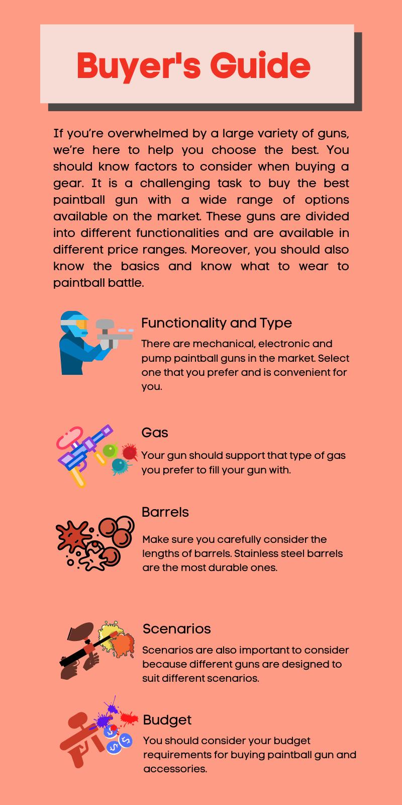 Best Paintball Gun Under 150 Buyer's Guide