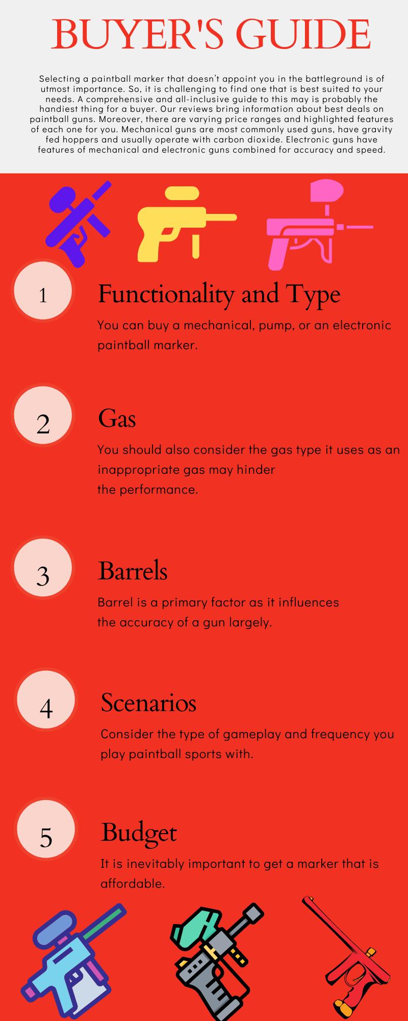 Best Paintball Gun Under 100 Buyer's Guide